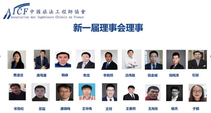 新闻 | 中国旅法工程师协会举行年会,龚笃晟博士当选新一届会长